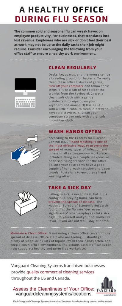 Infographic_OFFICE_Cleaning